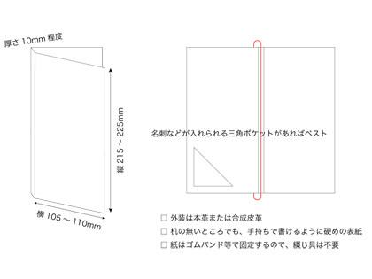 理想のA4三つ折りフォルダ